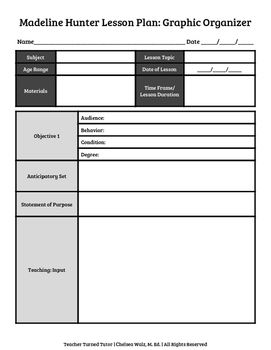 Madeline Hunter Lesson Plan Format With One Objective Graphic