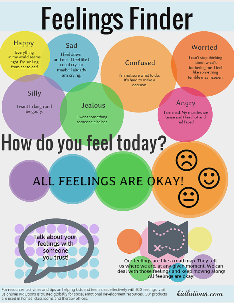 Helping Kids And Teens Cope With >> Spin Doctor Parenting Feelings Finder Helping Kids And Teens Cope