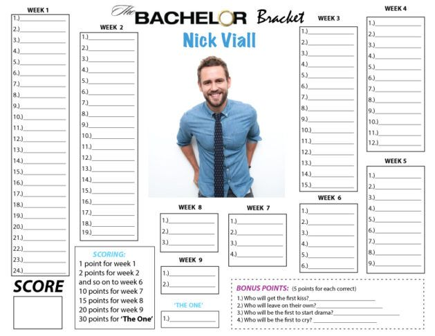 photograph relating to Printable Bachelor Bracket known as nick-bachelor-bracket Text of Knowledge and Wit Bachelor