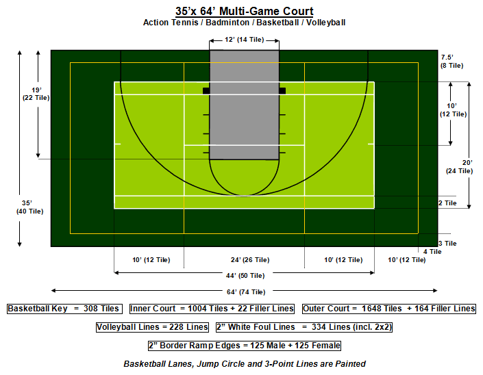 35 x 64 multi game court basketball pinterest for Basketball court specifications