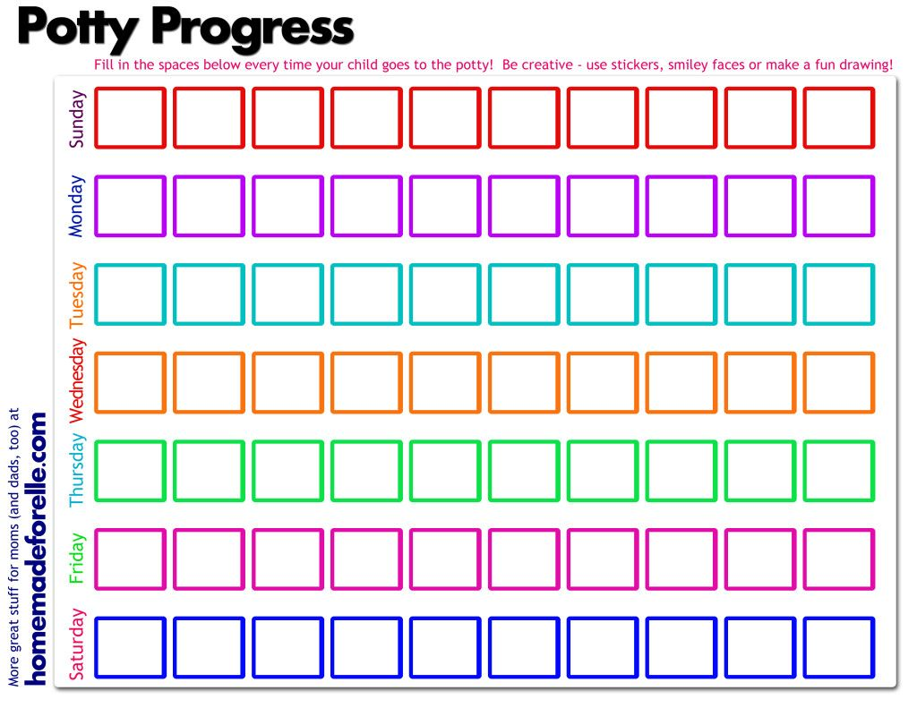 17 best ideas about potty sticker chart potty potty training printable sticker chart plus tips on potty training regression