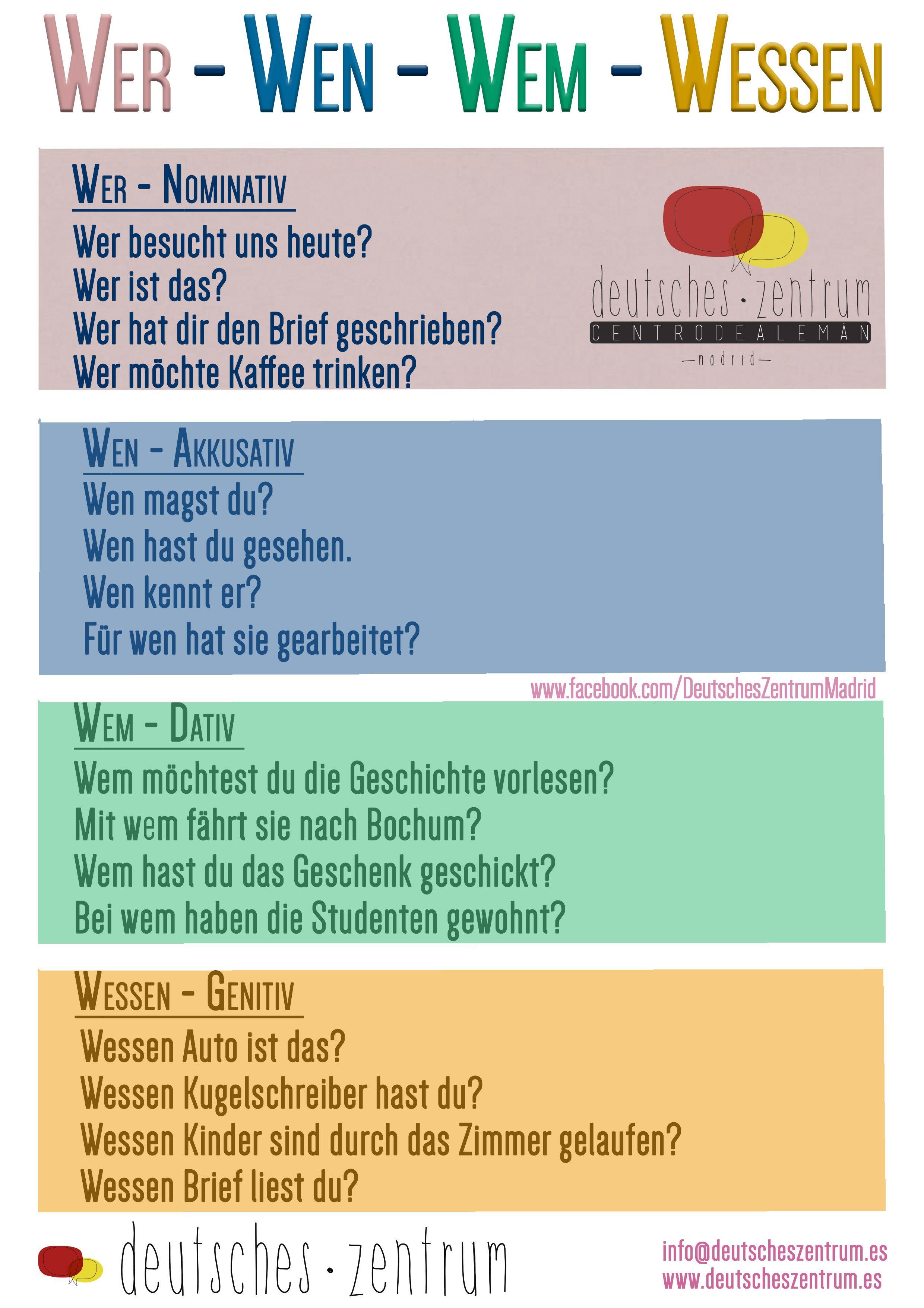 w fragen kasus deutsch lernen mit spa aprendendo