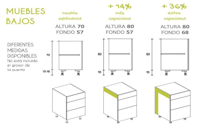 Las medidas de nuestros muebles altos de cocina   TG Kitchenambient ...