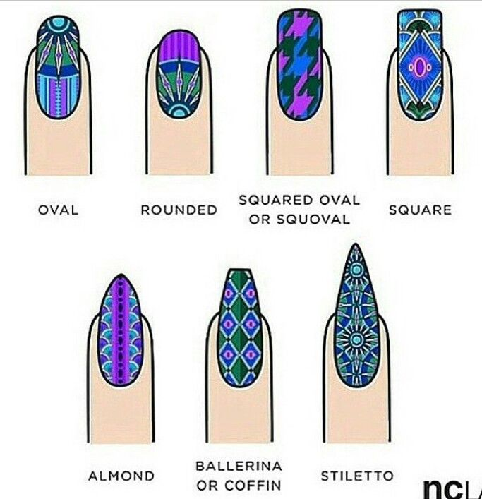 Cool To See The Diffe Names Styles Gel Nails Coffin Acrylic