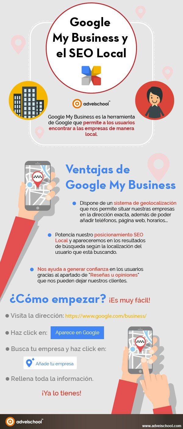 Google My Business y el SEO Local #infografia #infographic #seo ...
