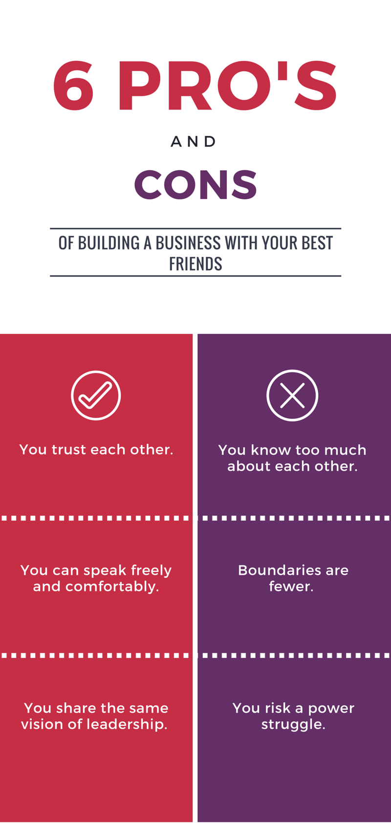 Should You Build A Business With Your Best Friends? 6 Pros And Cons |  Leadership quotes, Career planning, Business