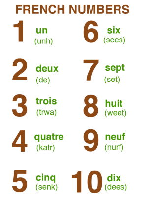 1000+ images about French Numbers on Pinterest | Listening skills ...