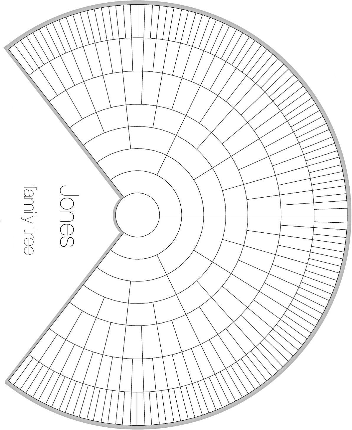 Jones 9 Generation Fan Chart