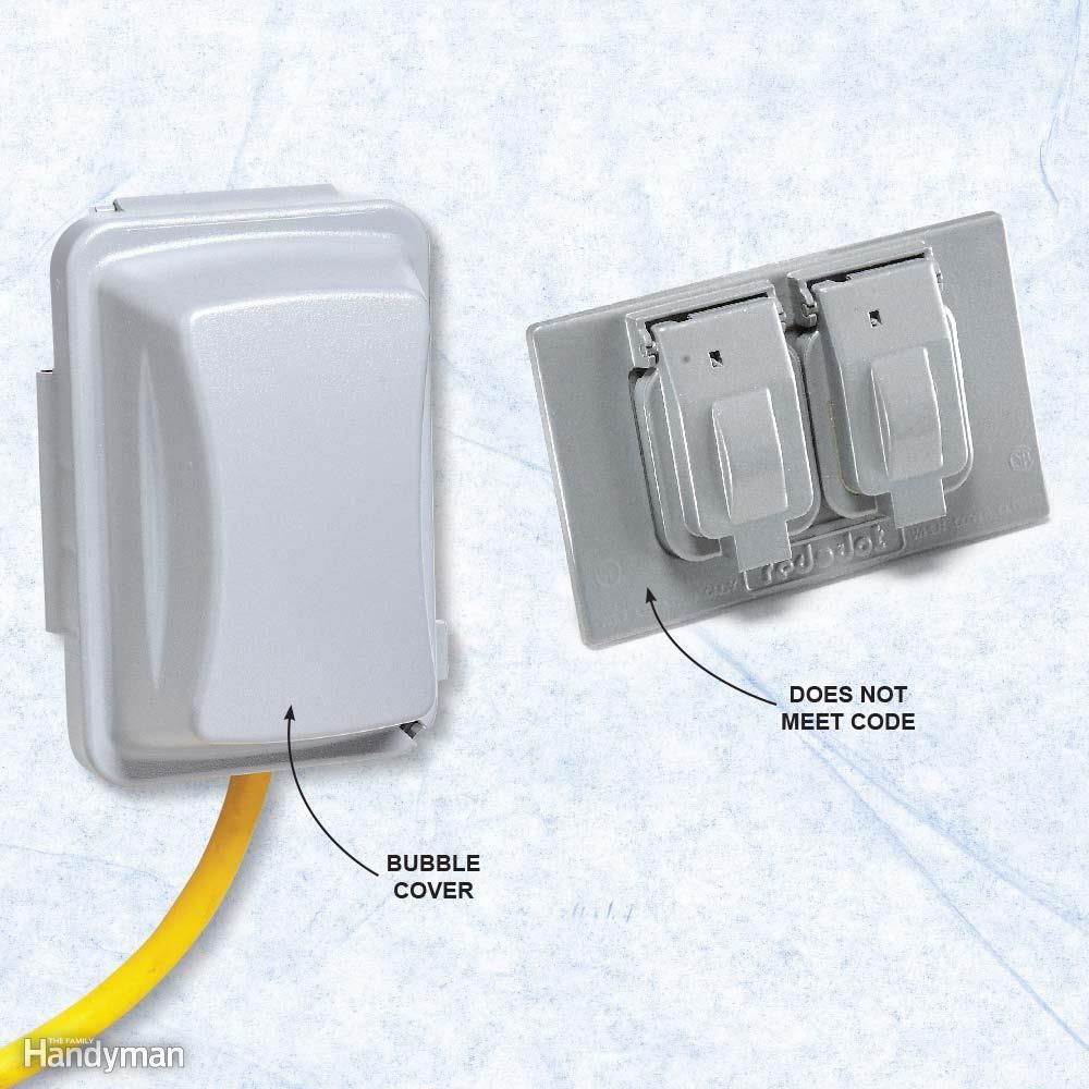 The 8 Most Common National Electric Code Violations DI ...