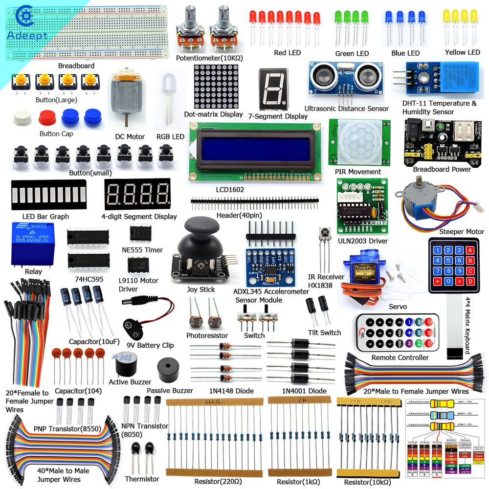 Details About Adeept New Ultimate Starter Learning Kit For Arduino