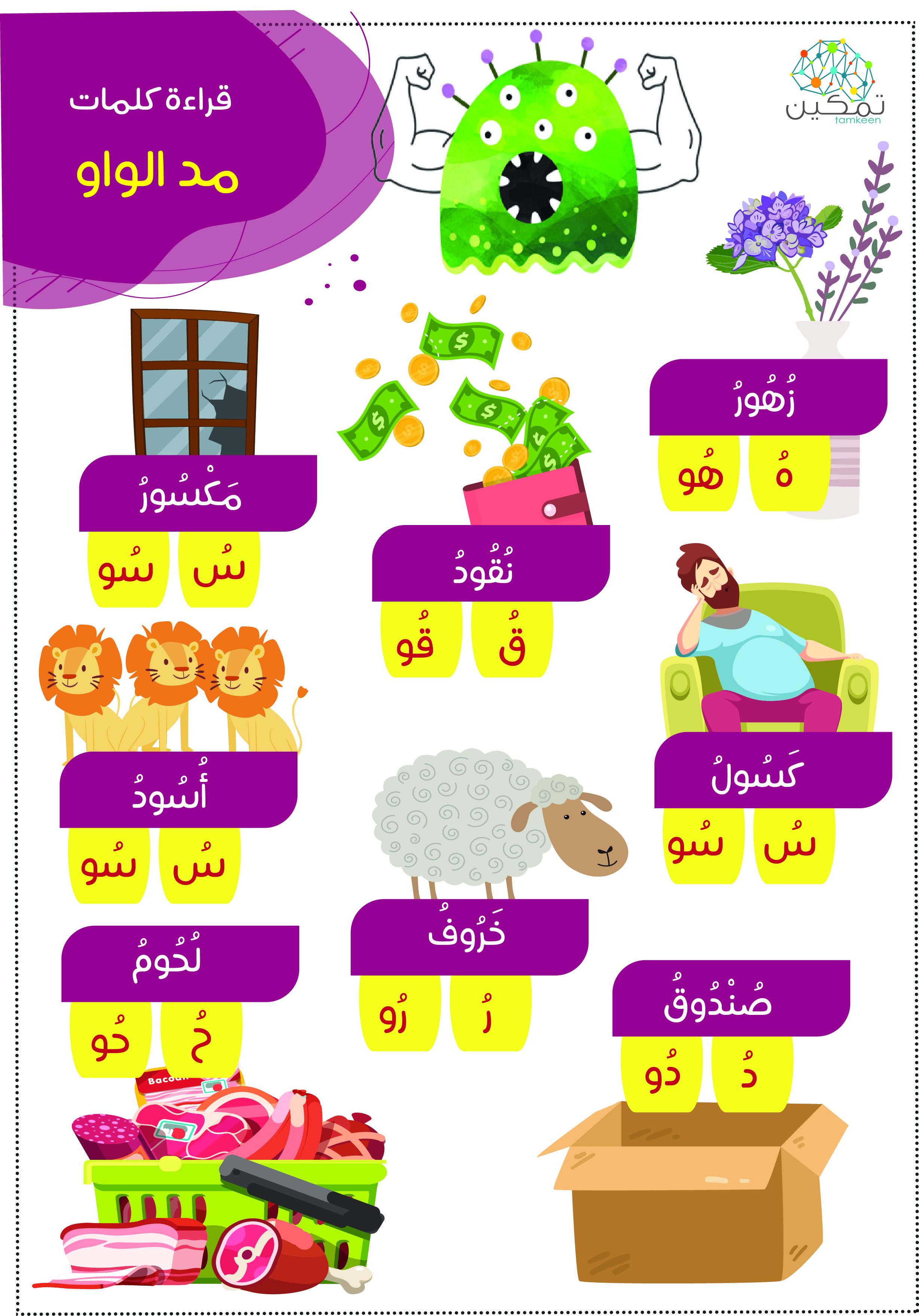 مد الواو Arabic Alphabet For Kids Learning Arabic Arabic Kids