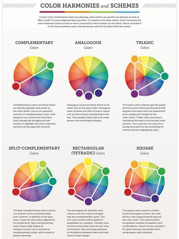 An easy to read diagram of different colour combinations and relationships     Another brilliant diagram. An easy to read diagram of different colour combinations and