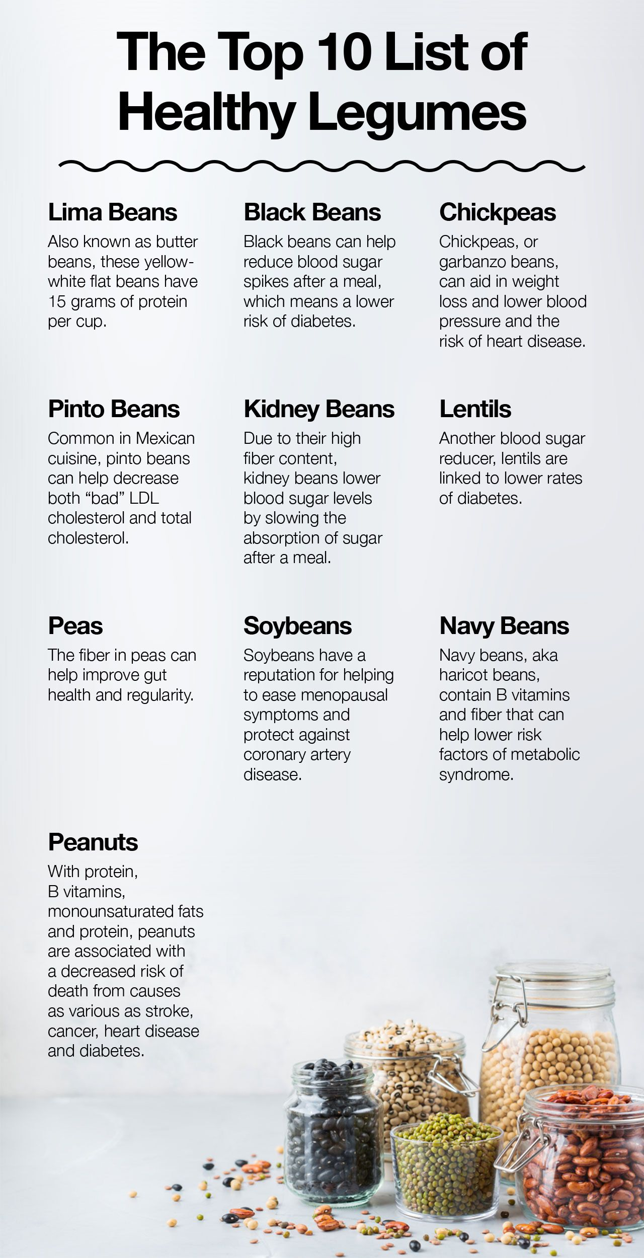 What Are Legumes The Top 10 Legumes List Veggieshake Legumes List Nutrition Recipes Healthy