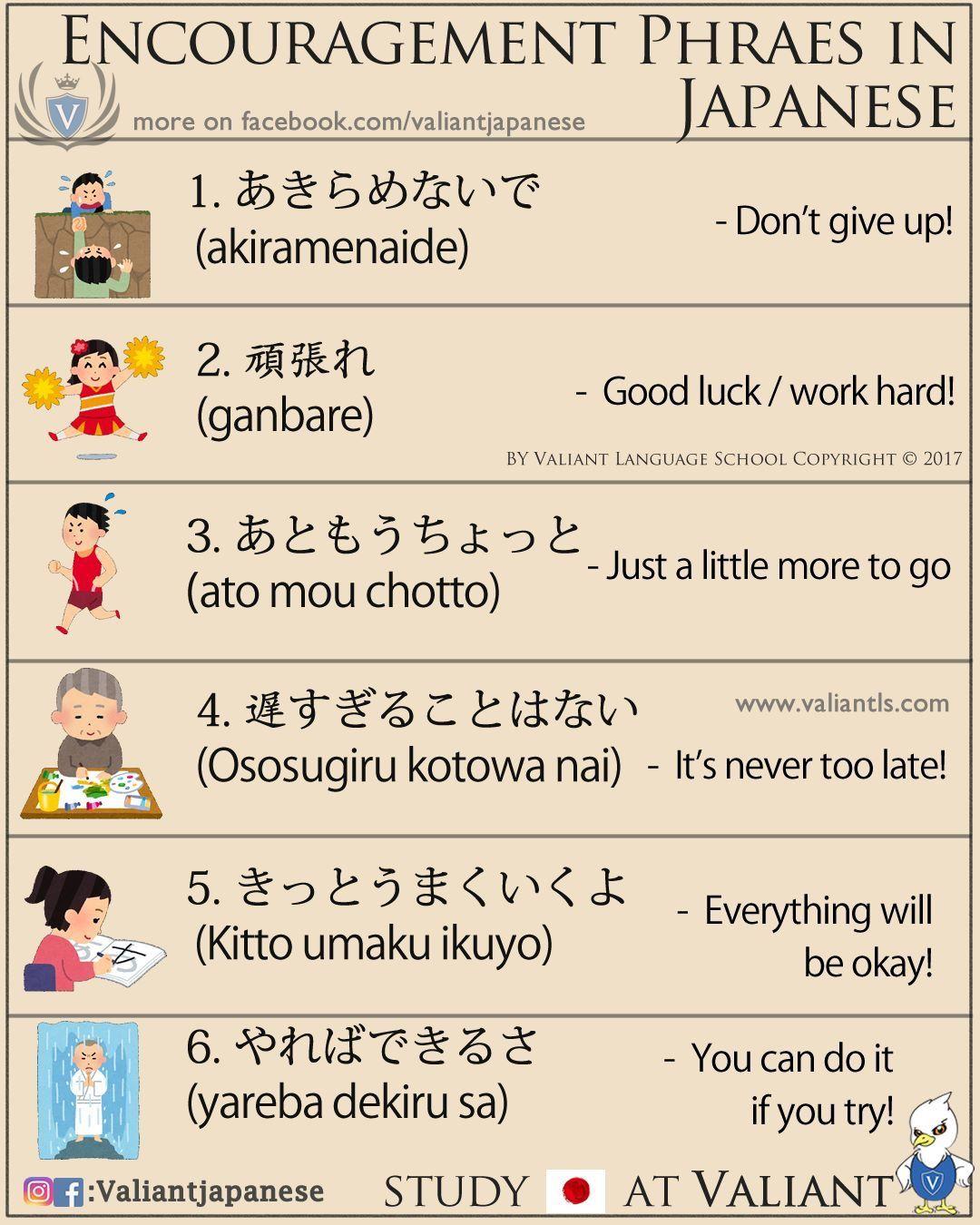 Encouragement Phrases Study Japanese Pinterest Japanese
