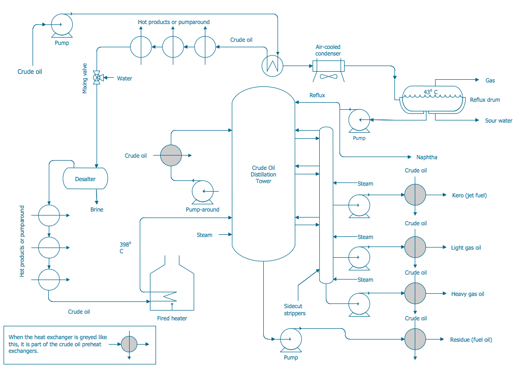 House Electrical Plan Software Electrical Diagram Software Electrical Symbols In 2020 Process Engineering Chemical Engineering Process Flow Diagram