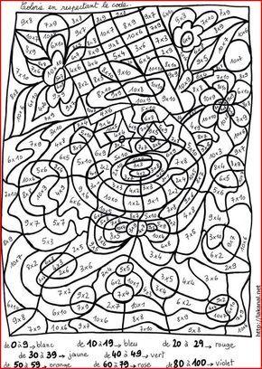 Coloriage Magique Passe Present Futur Coloriages Educatifs