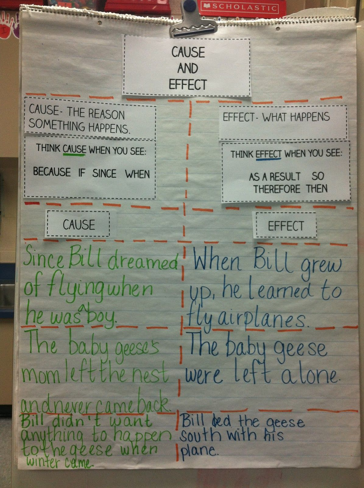 Fourth And Ten Tpt Goose S Story And Cause And Effect