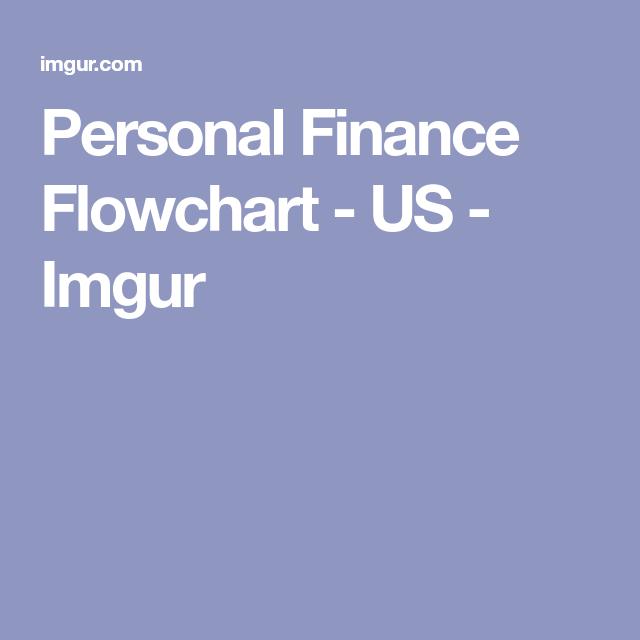 Personal Finance Flowchart Us Imgur Ducks In A Row Pinterest