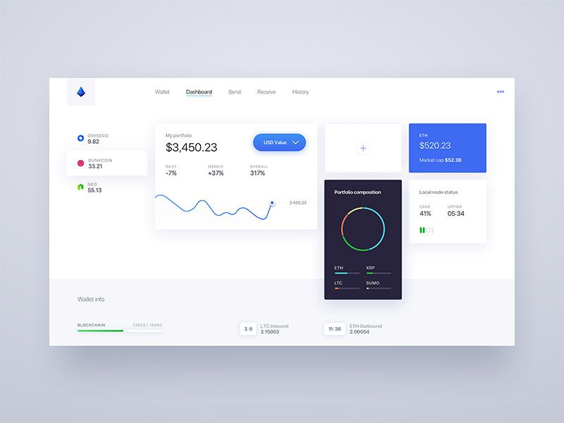 Cryptocurrency wallet Dashboard design, Cryptocurrency
