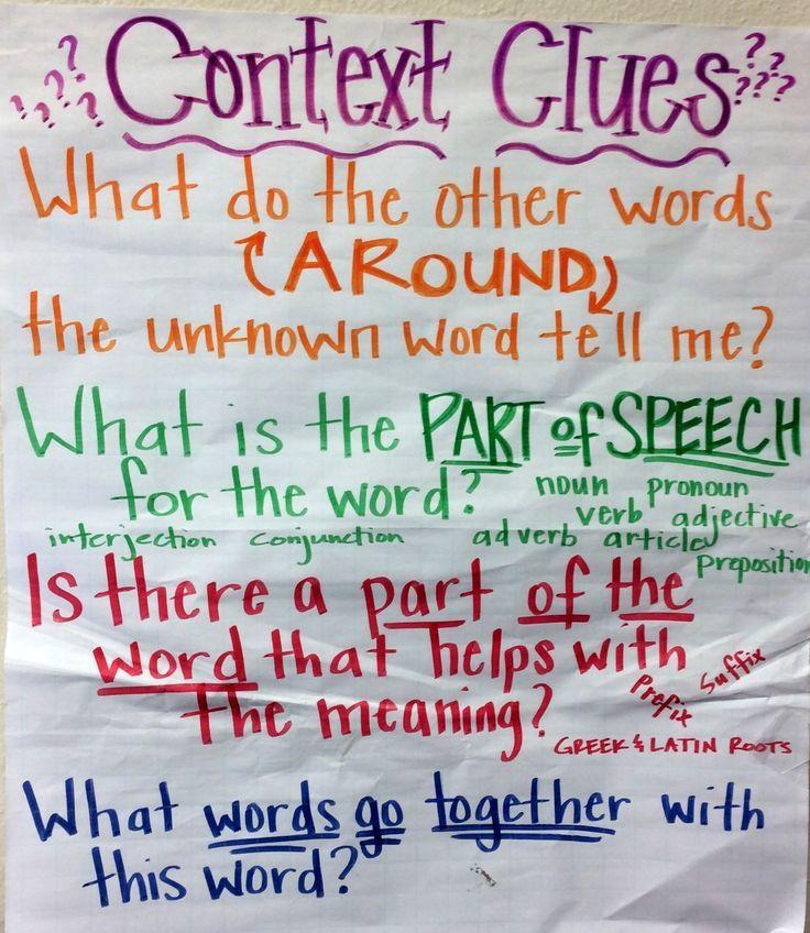 Context clues anchor chart | Reading | Pinterest | Context clues ...