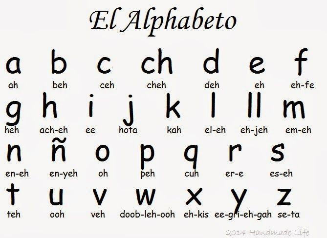 Spanish alphabet, plus ideas for teaching your kids Spanish, even ...