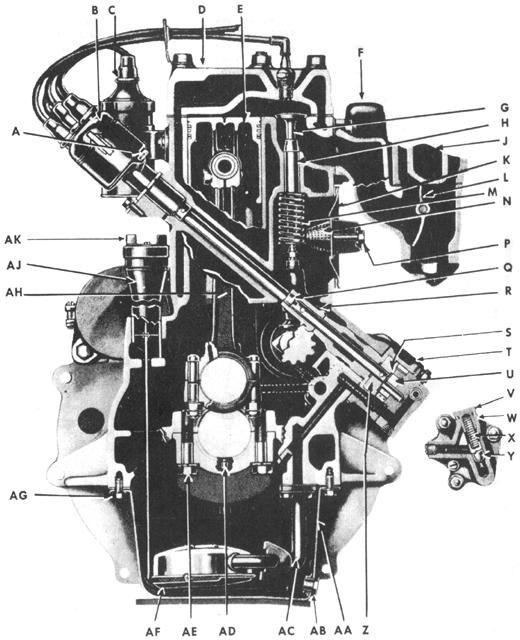 Superb Pin Jaguar V12 Engine Diagram On Pinterest Basic Electronics Wiring Digital Resources Inamapmognl