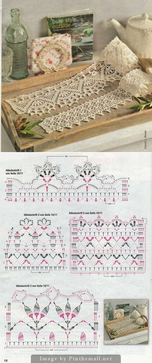 crochet edging with pattern | lace | Pinterest | Cenefa, Ganchillo y ...