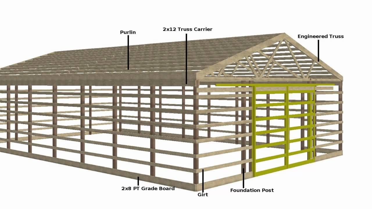 How to build a pole barn tutorial 1 of 12 building for Pole barn shop plans