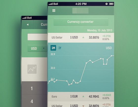 Sleek Charts and Graphs Mobile Apps featuring Statistics