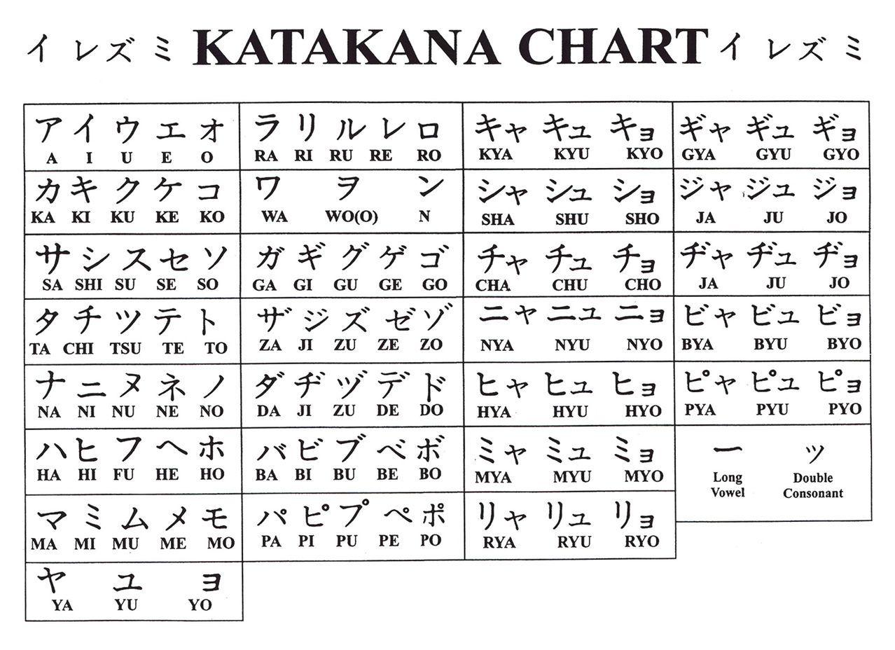 Images for   japanese alphabet symbols with english translation japan pinterest language and also rh