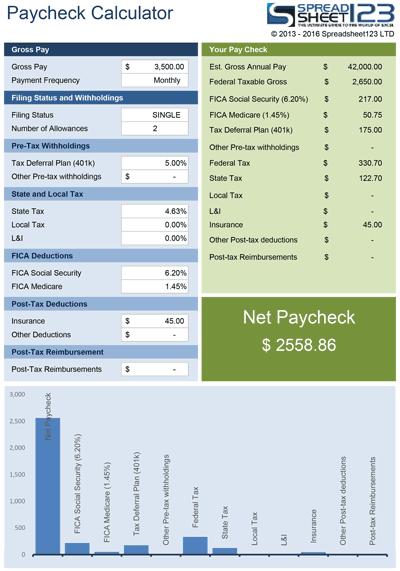 Hourly Paycheck Calculator Templates 10 Free Docs Xlsx Pdf Salary Calculator Paycheck Payroll Template
