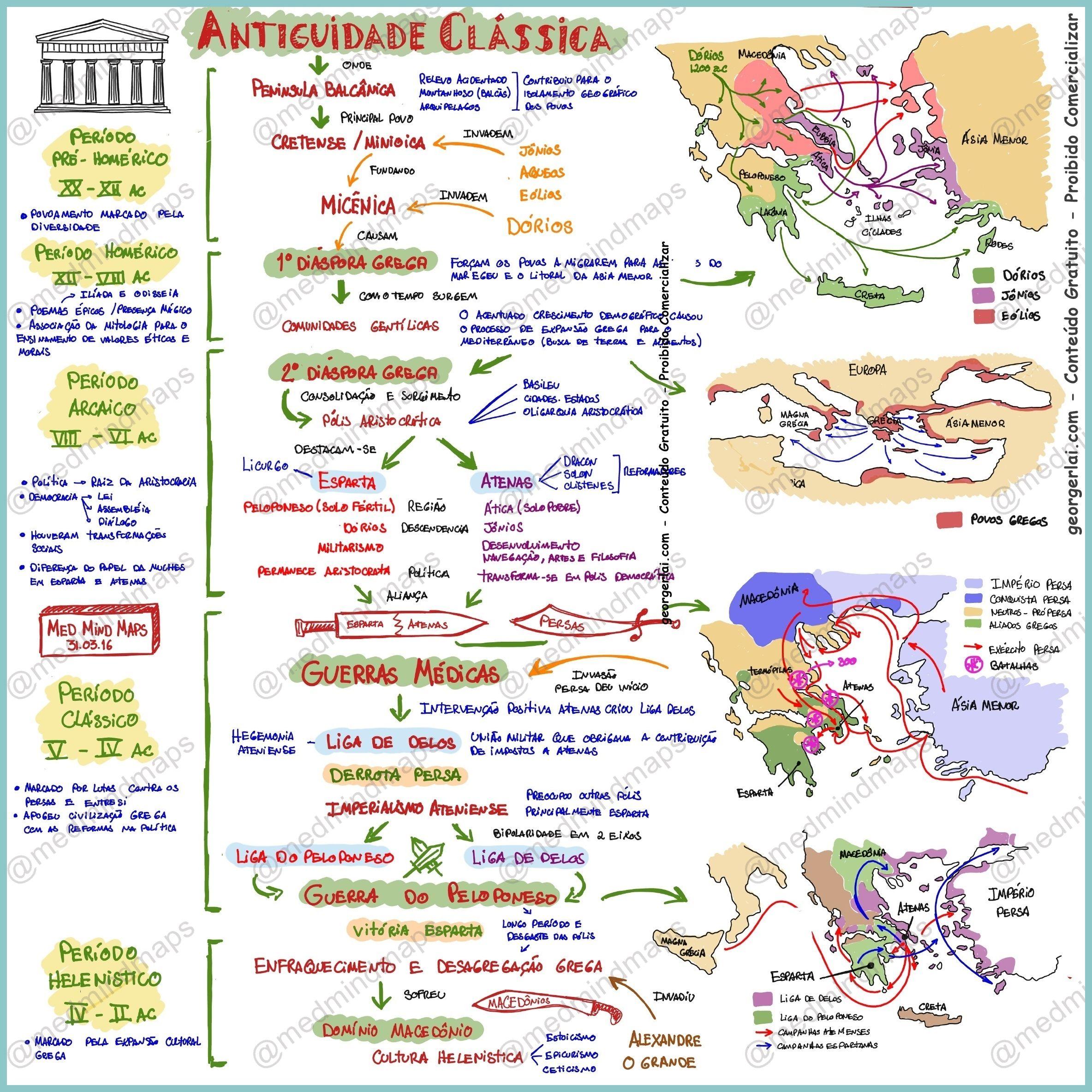 Mapa Mental Antiguidade Classica Grecia Mind Maps Enem