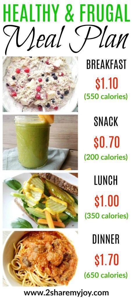 8 Day Plant Based Meal Plan On A Budget Foooood Pinterest