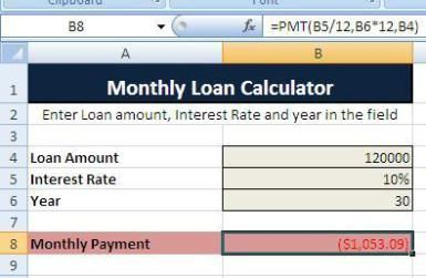 How to calculate Interest rates for Axis Bank Personal loans | Interesting Stuff | Pinterest ...