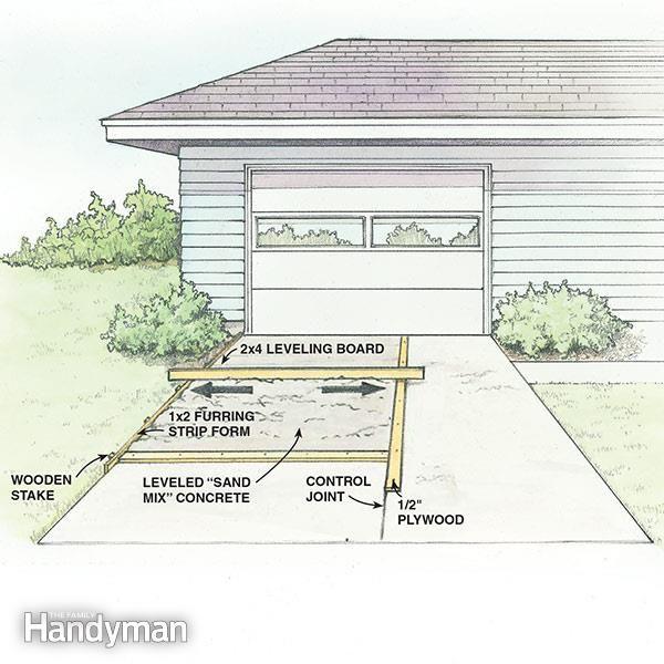 How To Fix Spalling Concrete Spalling Concrete Concrete Diy Concrete