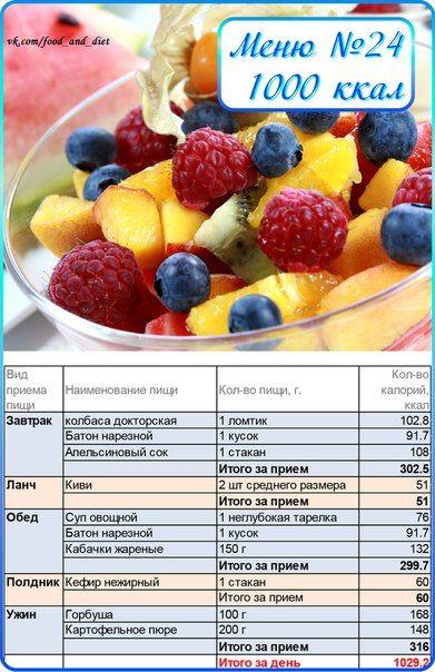 Здоровая Диета 1200 Ккал. Диета 1200 калорий