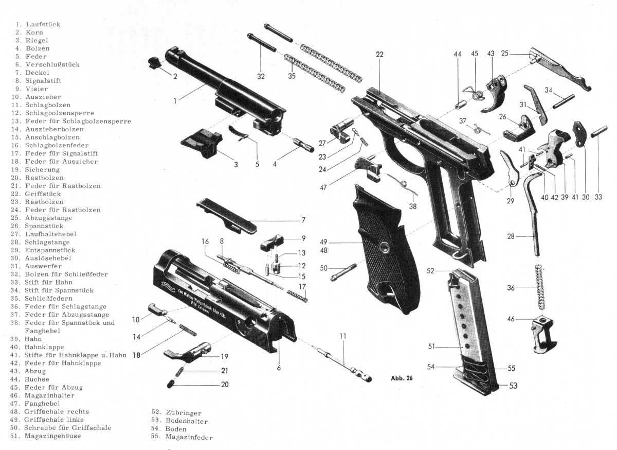 Pin on Gun gear/accessories