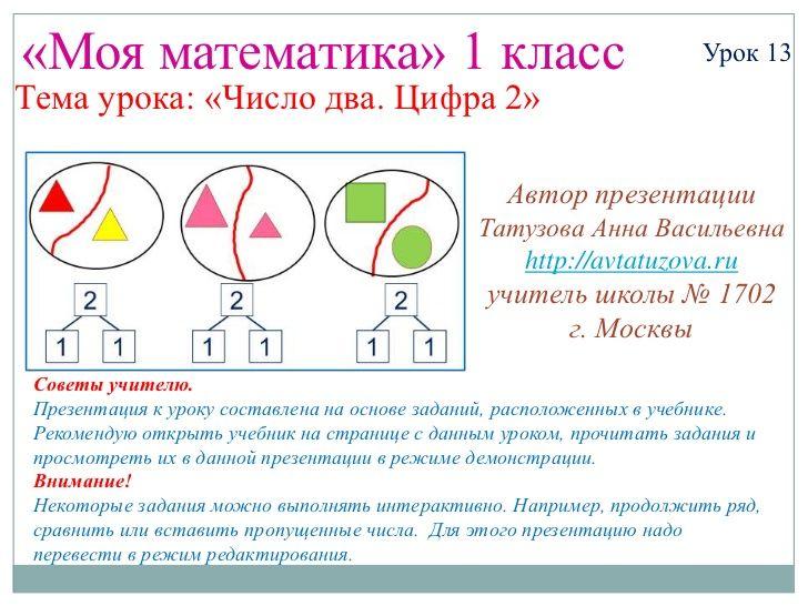 Календарно-тематическое планирование по математике 2 класс демидова
