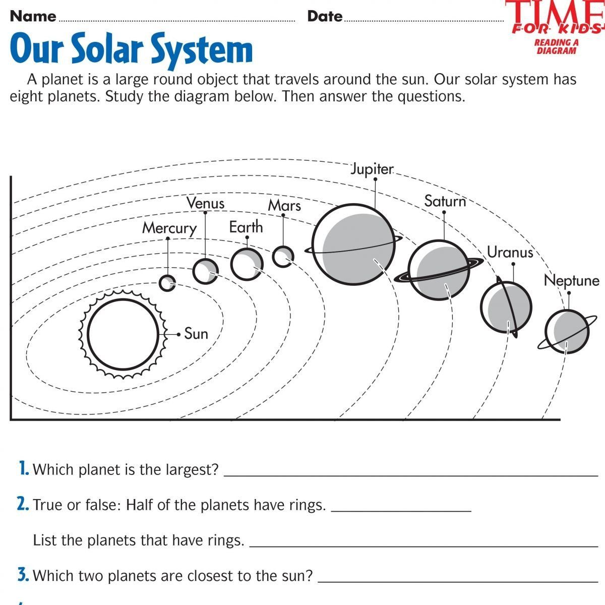 Solar System Worksheet Middle School Solar System
