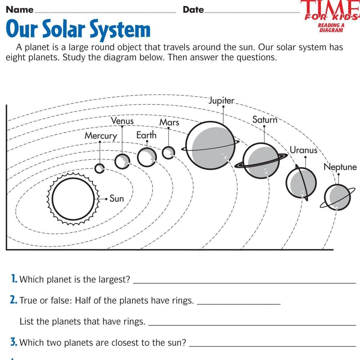 Solar System Worksheet Middle School solar System ...