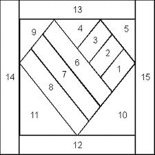 Resultado de imagem para foundation patchwork