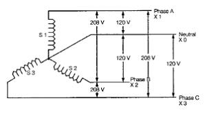 Резултат с изображение за 3 phase power distribution panel