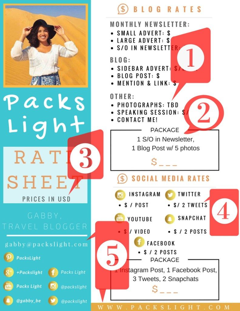 How To Build A Blog Social Media Rate Card Free Template Included Blog Social Media Social Media Blog