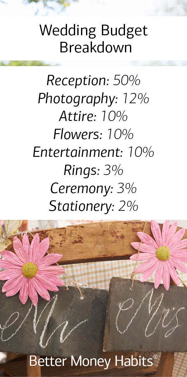 whether you re planning a backyard celebration or a black tie event