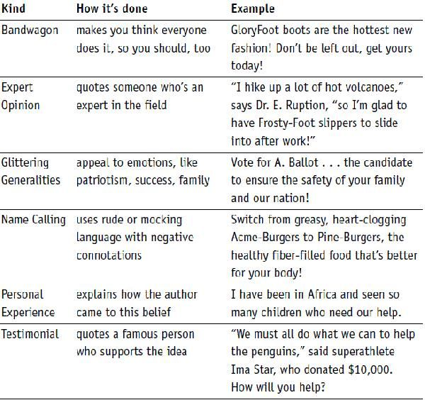 list of persuasive techniques in speeches An excerpt from a barack obama speech designed to highlight features of persuasive speaking.