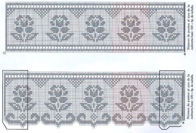 cenefa flores | Филейное вязание и кружева | Pinterest | Flores en ...