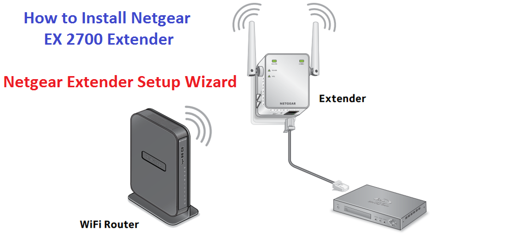 If you are also looking to increase your wifi range then