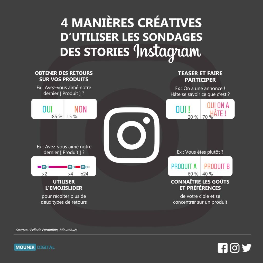 Petit guide pour réussir vos Stories Instagram Instagram