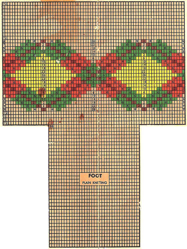 Band-O-Argyle Socks Pattern #7282 | Sock patterns, Argyle ...