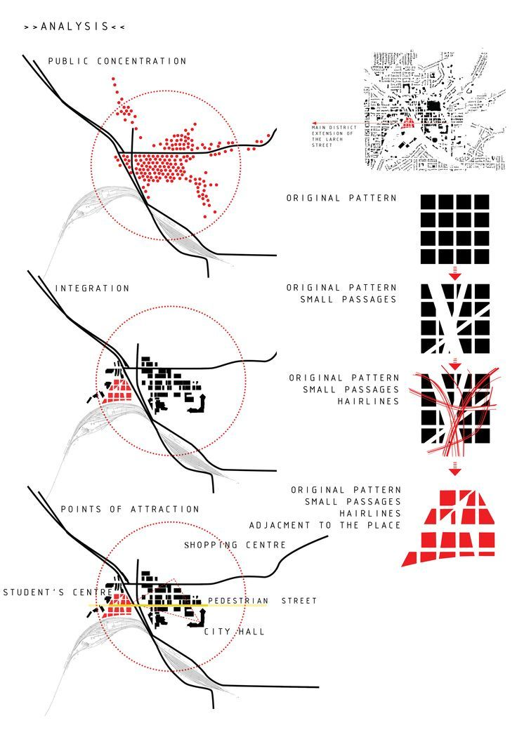 Architecture Site Plan Diagram   analysis   Urban design